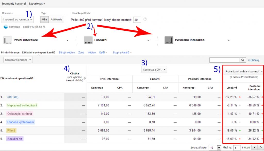 porovnavani-atribuce-google-analytics
