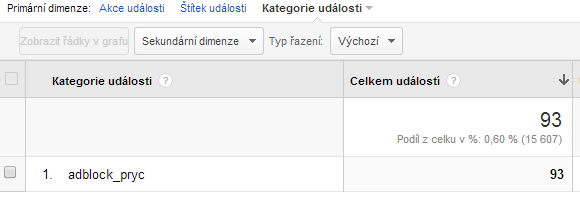 adblock-pryc