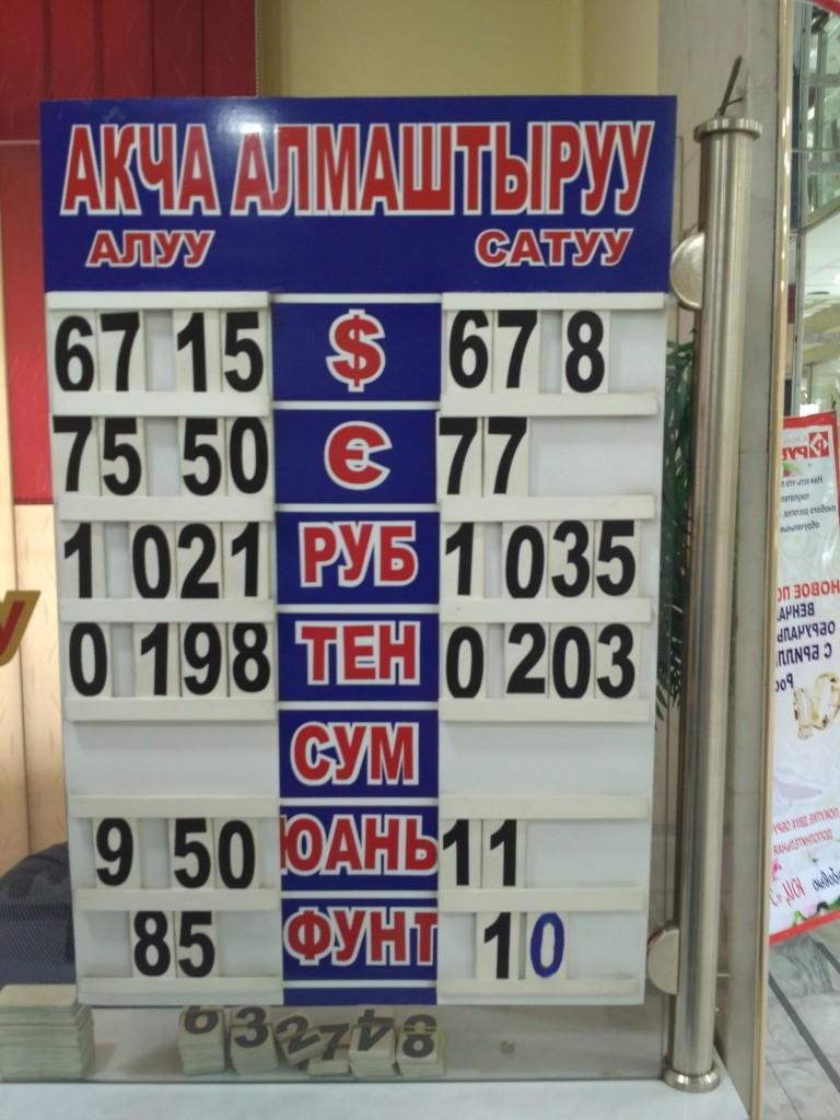 Nejlepší kurz pro směnu EUR ve směnárně v Kyrgyzstánu pro den 17.6.2016